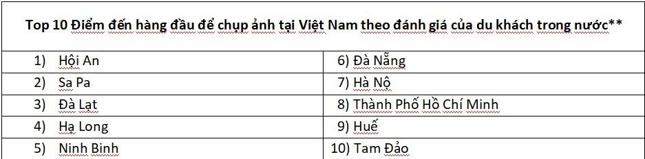 top-10-diem-den-hang-dau-nam-2021-de-chup-anh-tai-viet-nam-3-dulichvn-1629354079.jpg